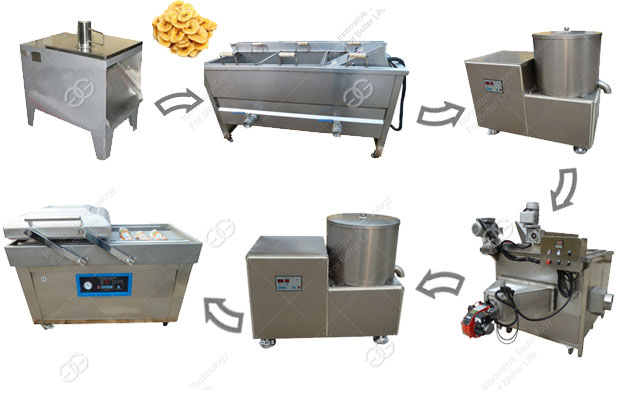 Semi-Automatic Banana Chips Production Line|Fresh Plantain Chips Snacks Production Line Manufacturer